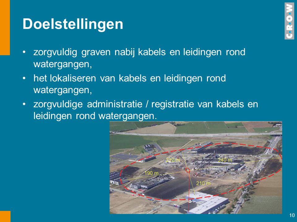 Doelstellingen zorgvuldig graven nabij kabels en leidingen rond watergangen, het lokaliseren van kabels en leidingen rond watergangen,