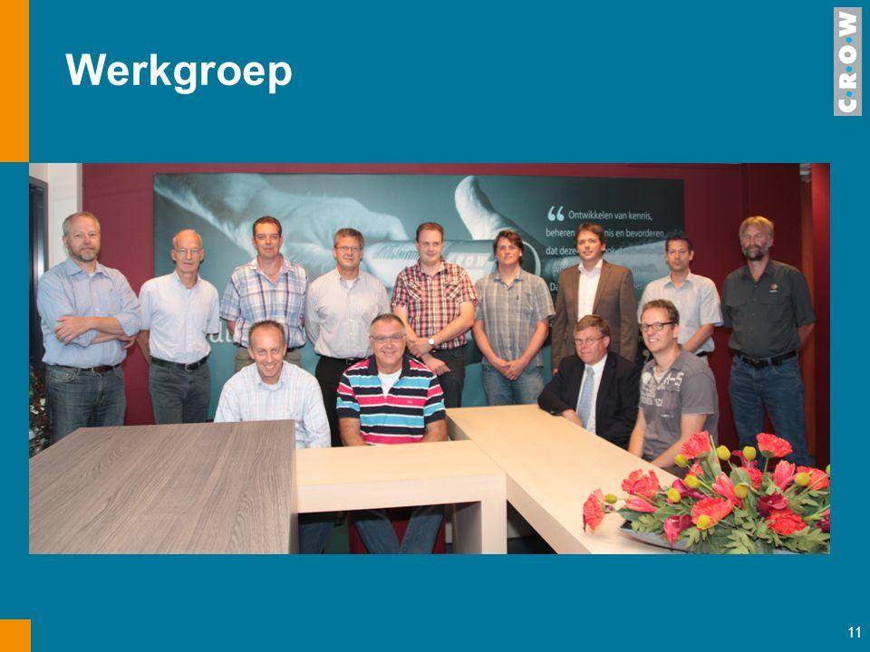 Werkgroep A.J. Glas (Aat) Gasunie W. Lambo (Wil) KPN