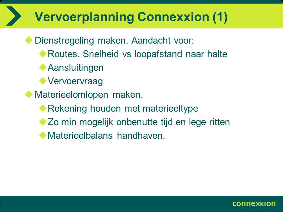 Vervoerplanning Connexxion (1)