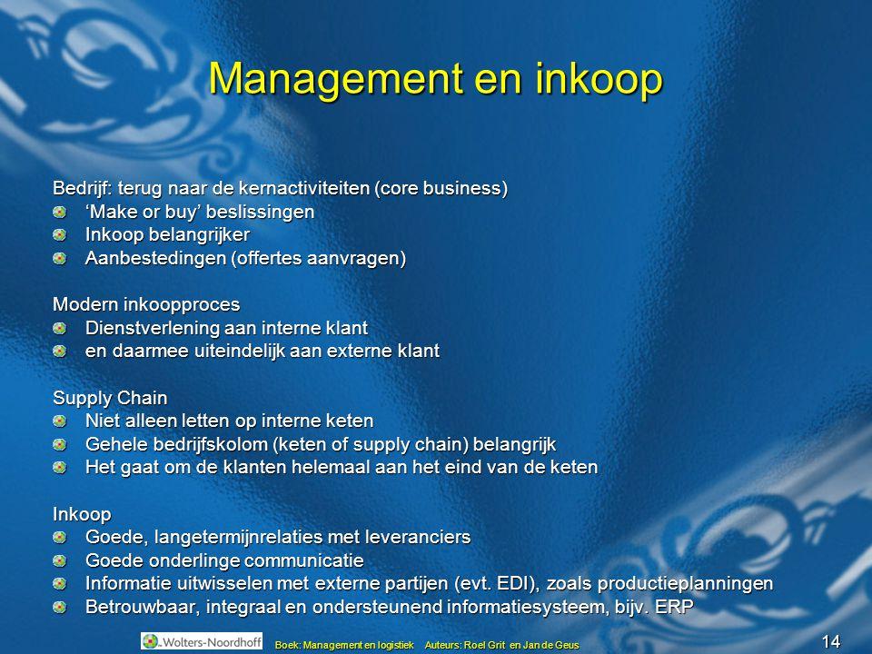 Management en inkoop Bedrijf: terug naar de kernactiviteiten (core business) 'Make or buy' beslissingen.
