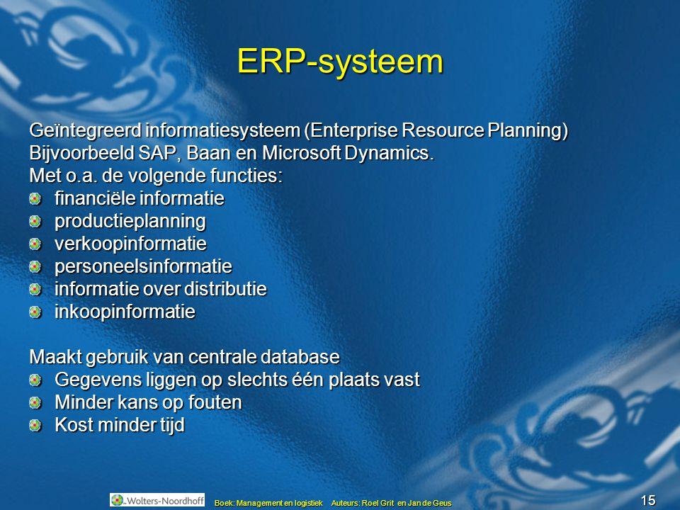 ERP-systeem Geïntegreerd informatiesysteem (Enterprise Resource Planning) Bijvoorbeeld SAP, Baan en Microsoft Dynamics.