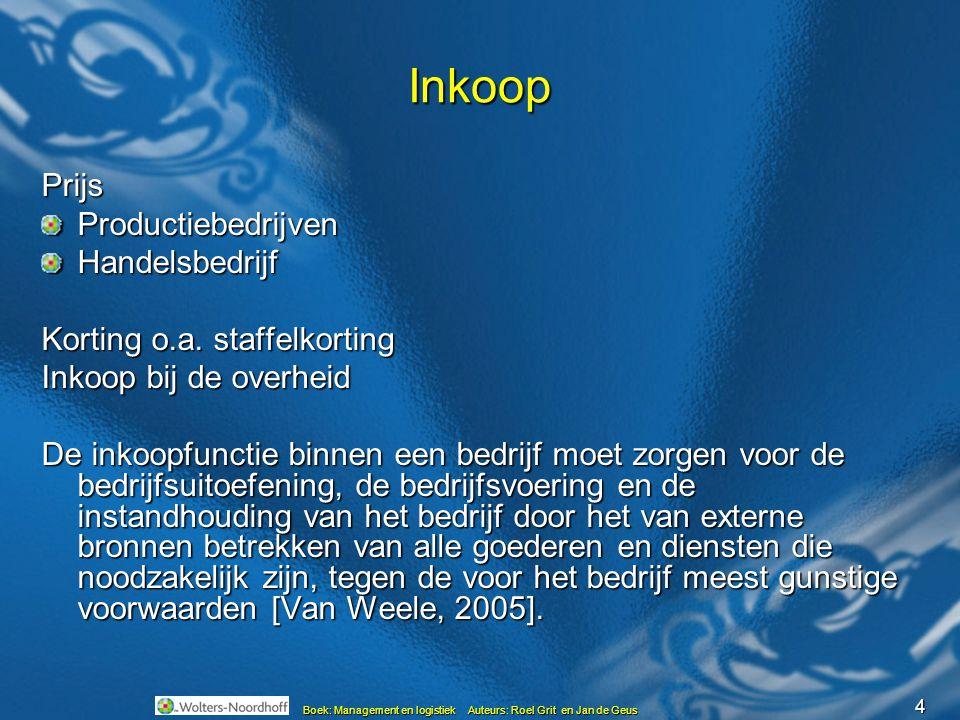 Inkoop Prijs Productiebedrijven Handelsbedrijf