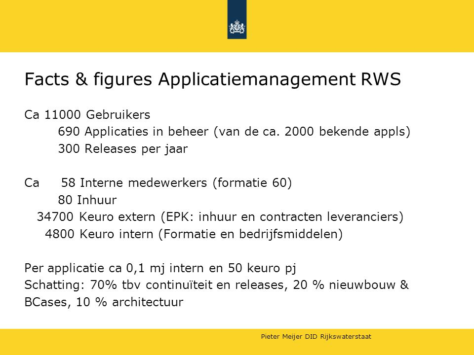 Facts & figures Applicatiemanagement RWS