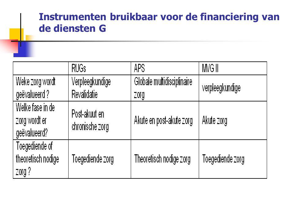 Instrumenten bruikbaar voor de financiering van de diensten G