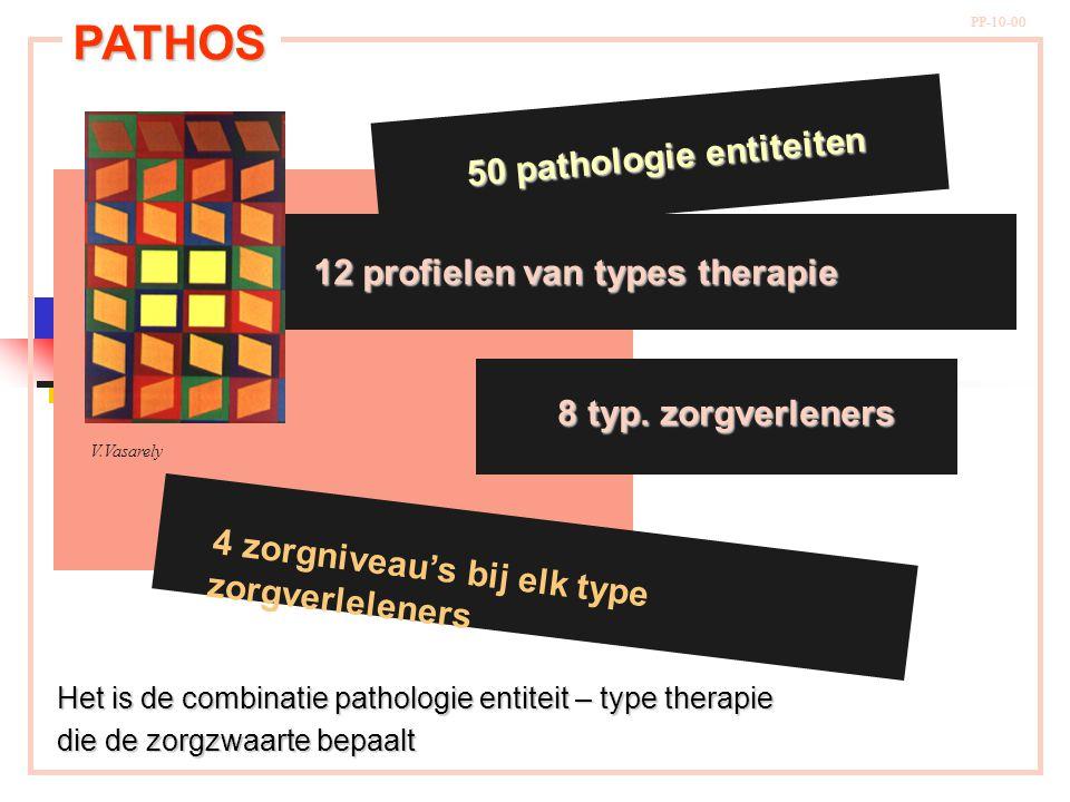 PATHOS 50 pathologie entiteiten 12 profielen van types therapie