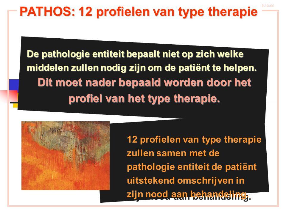Dit moet nader bepaald worden door het profiel van het type therapie.