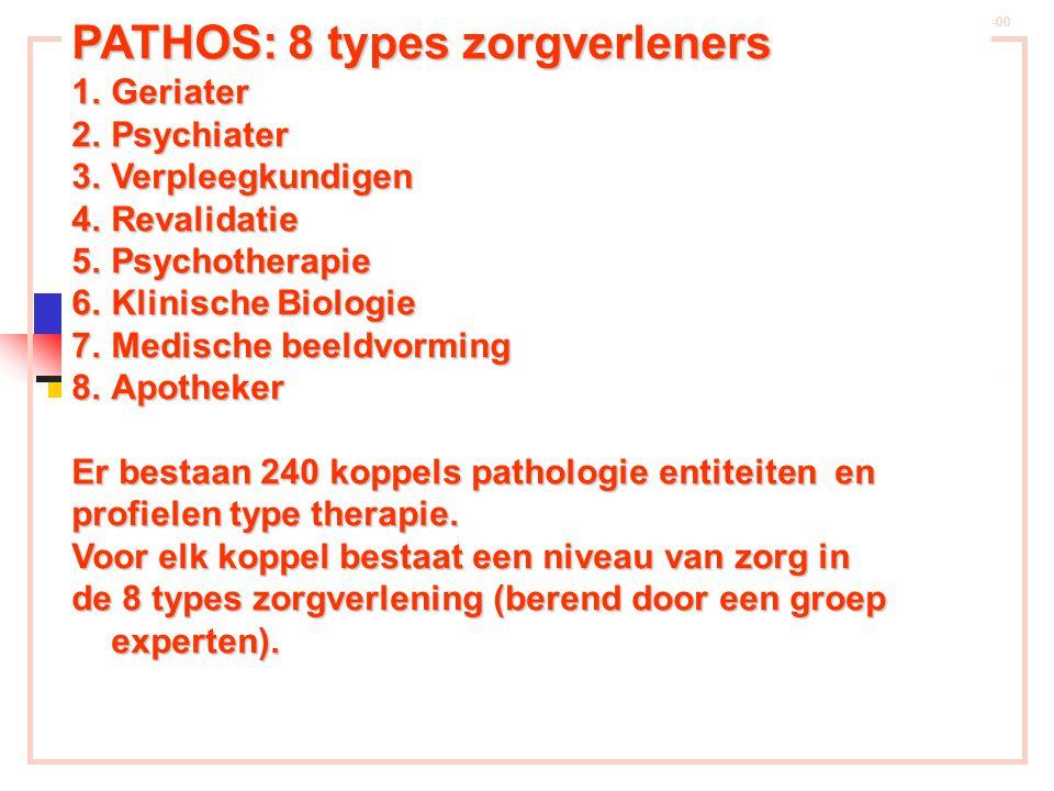 PATHOS: 8 types zorgverleners