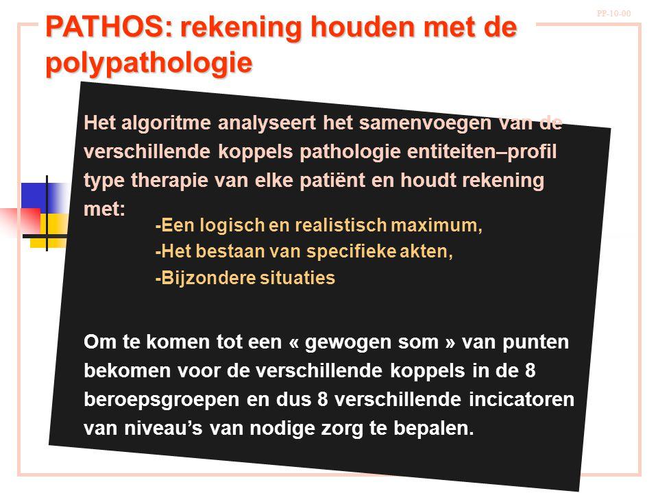 PATHOS: rekening houden met de polypathologie