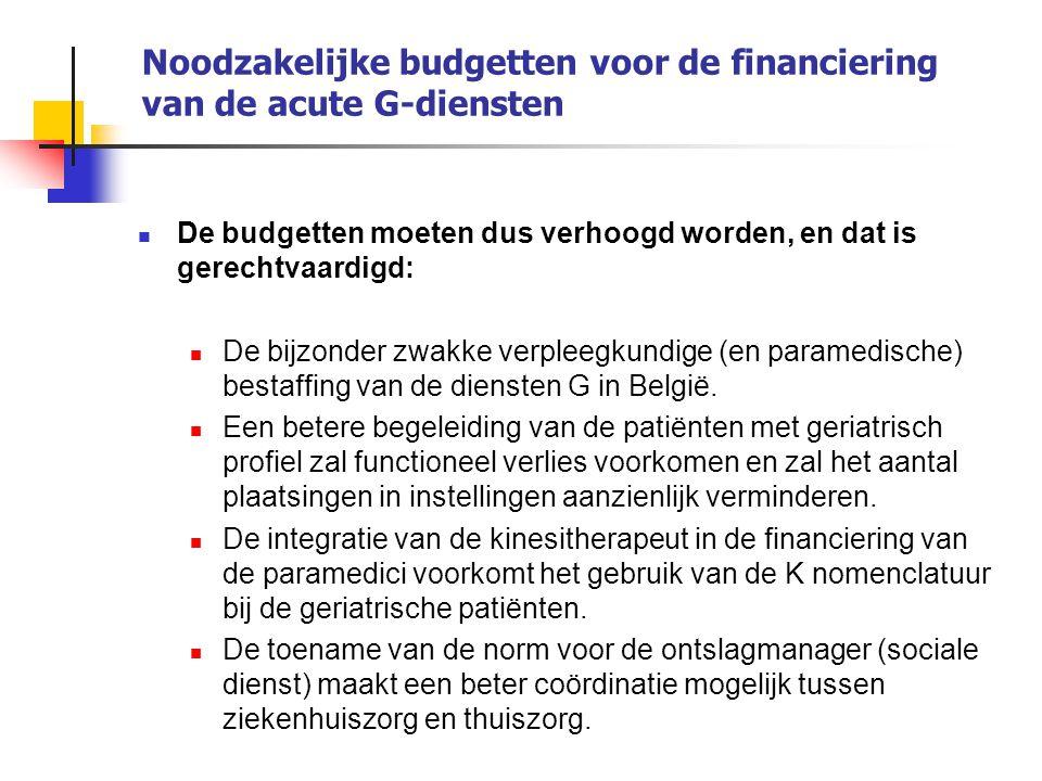 Noodzakelijke budgetten voor de financiering van de acute G-diensten