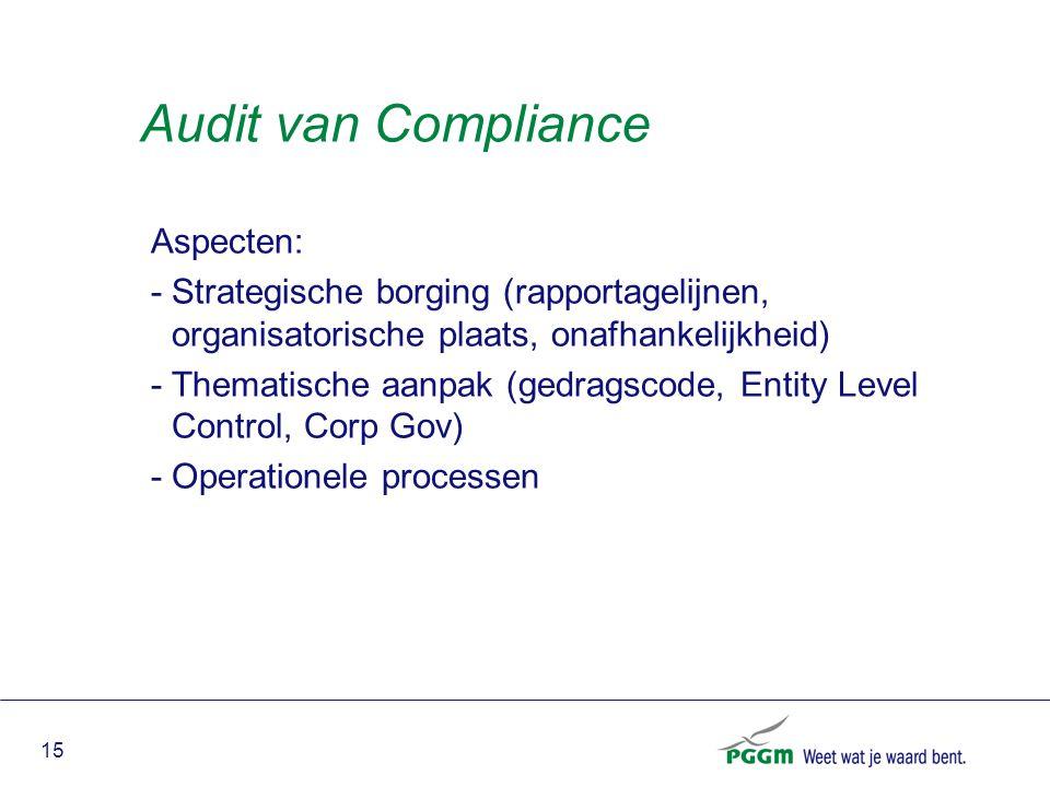 Audit van Compliance Aspecten: