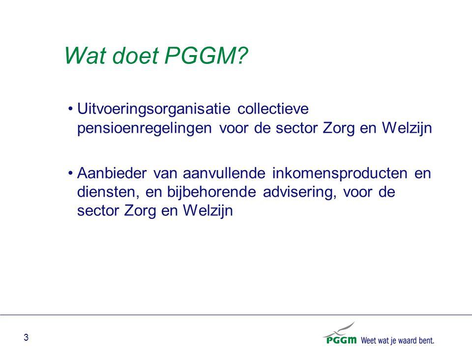 Wat doet PGGM Uitvoeringsorganisatie collectieve pensioenregelingen voor de sector Zorg en Welzijn.