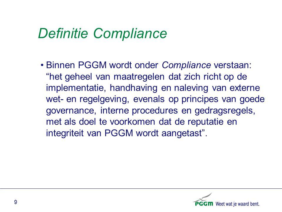 Definitie Compliance