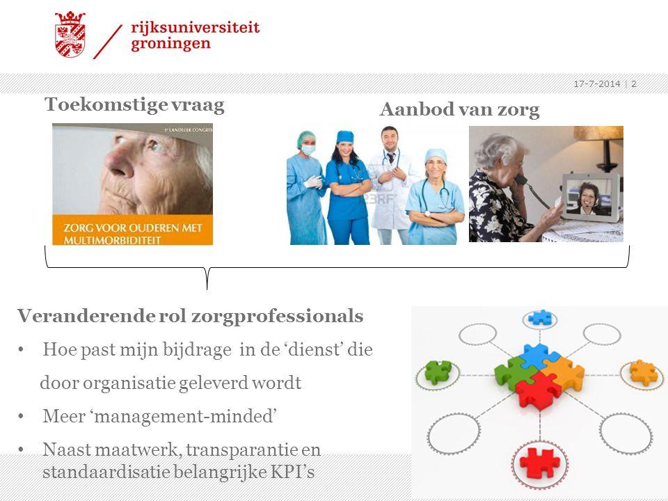 Veranderende rol zorgprofessionals