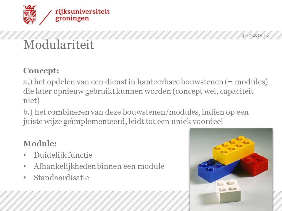 Modulariteit Concept: