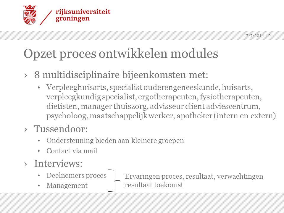 Opzet proces ontwikkelen modules