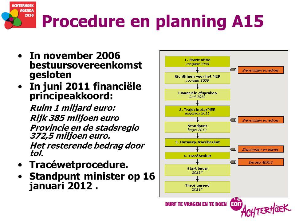 Procedure en planning A15