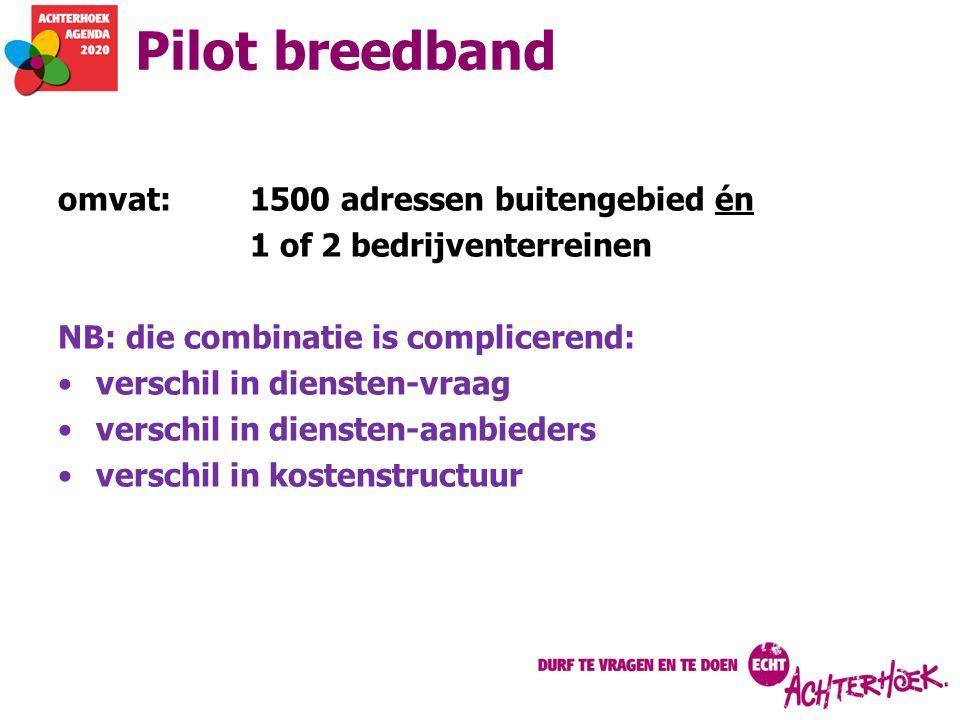 Pilot breedband omvat: 1500 adressen buitengebied én