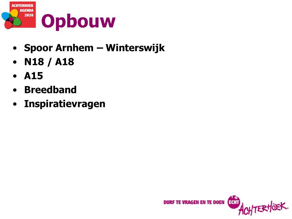 Opbouw Spoor Arnhem – Winterswijk N18 / A18 A15 Breedband