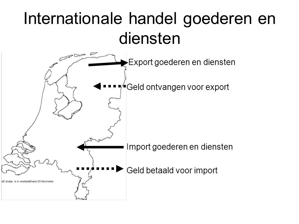 Internationale handel goederen en diensten