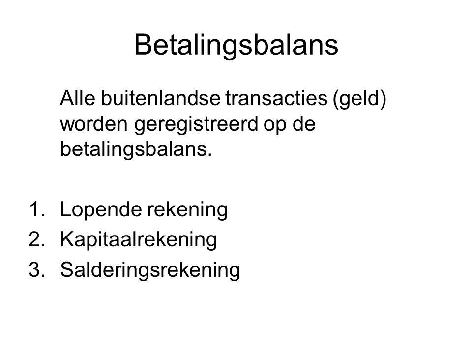 Betalingsbalans Alle buitenlandse transacties (geld) worden geregistreerd op de betalingsbalans. Lopende rekening.