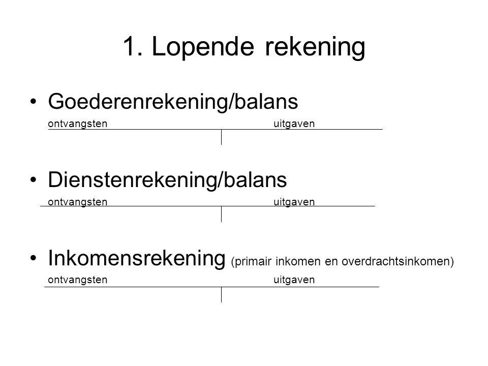 1. Lopende rekening Goederenrekening/balans Dienstenrekening/balans