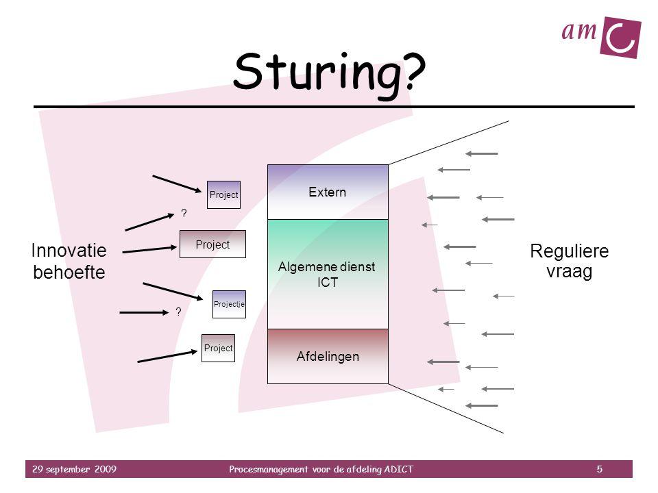 Sturing Reguliere vraag Innovatie behoefte Extern Algemene dienst ICT