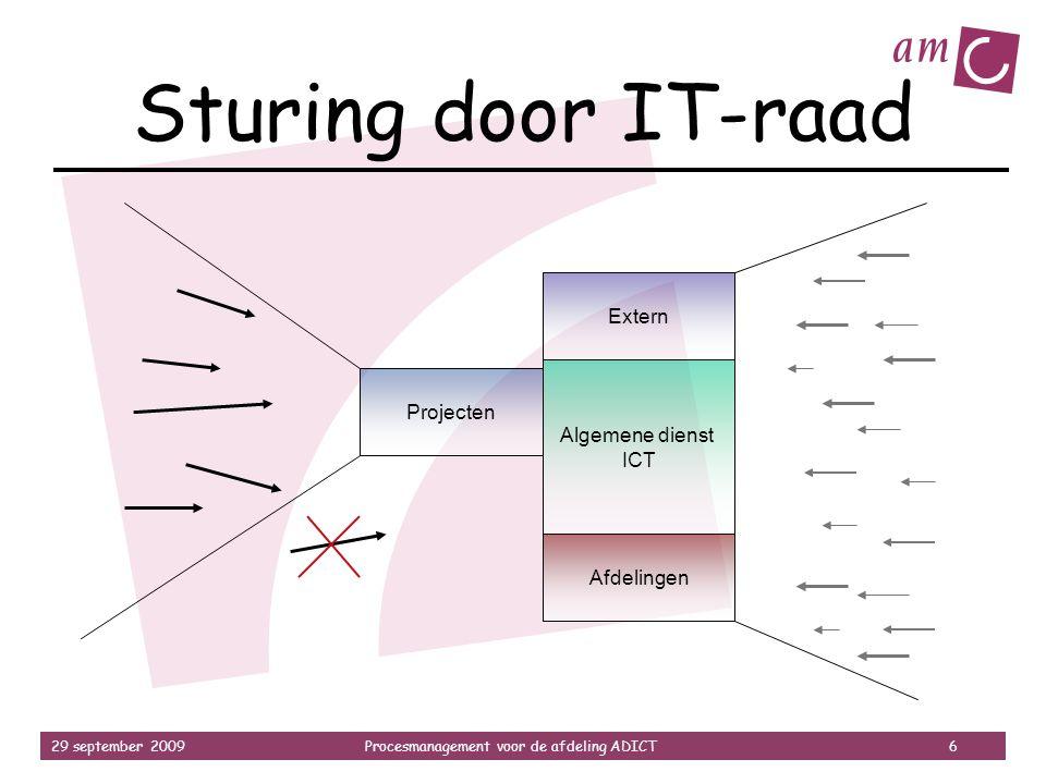 Sturing door IT-raad Extern Algemene dienst ICT Projecten Afdelingen