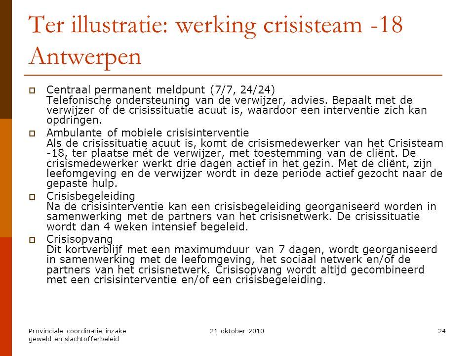 Ter illustratie: werking crisisteam -18 Antwerpen
