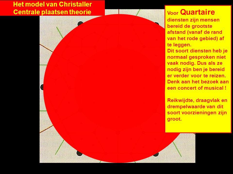 Het model van Christaller Centrale plaatsen theorie