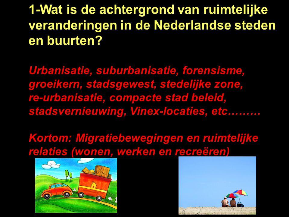 1-Wat is de achtergrond van ruimtelijke veranderingen in de Nederlandse steden en buurten