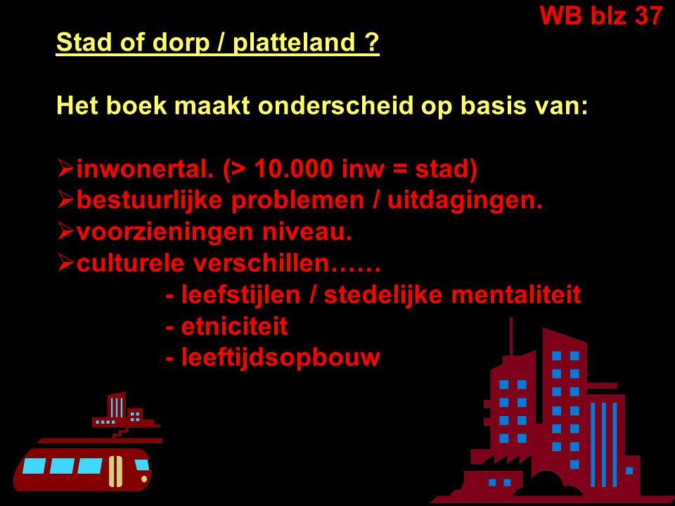 WB blz 37 Stad of dorp / platteland Het boek maakt onderscheid op basis van: inwonertal. (> 10.000 inw = stad)