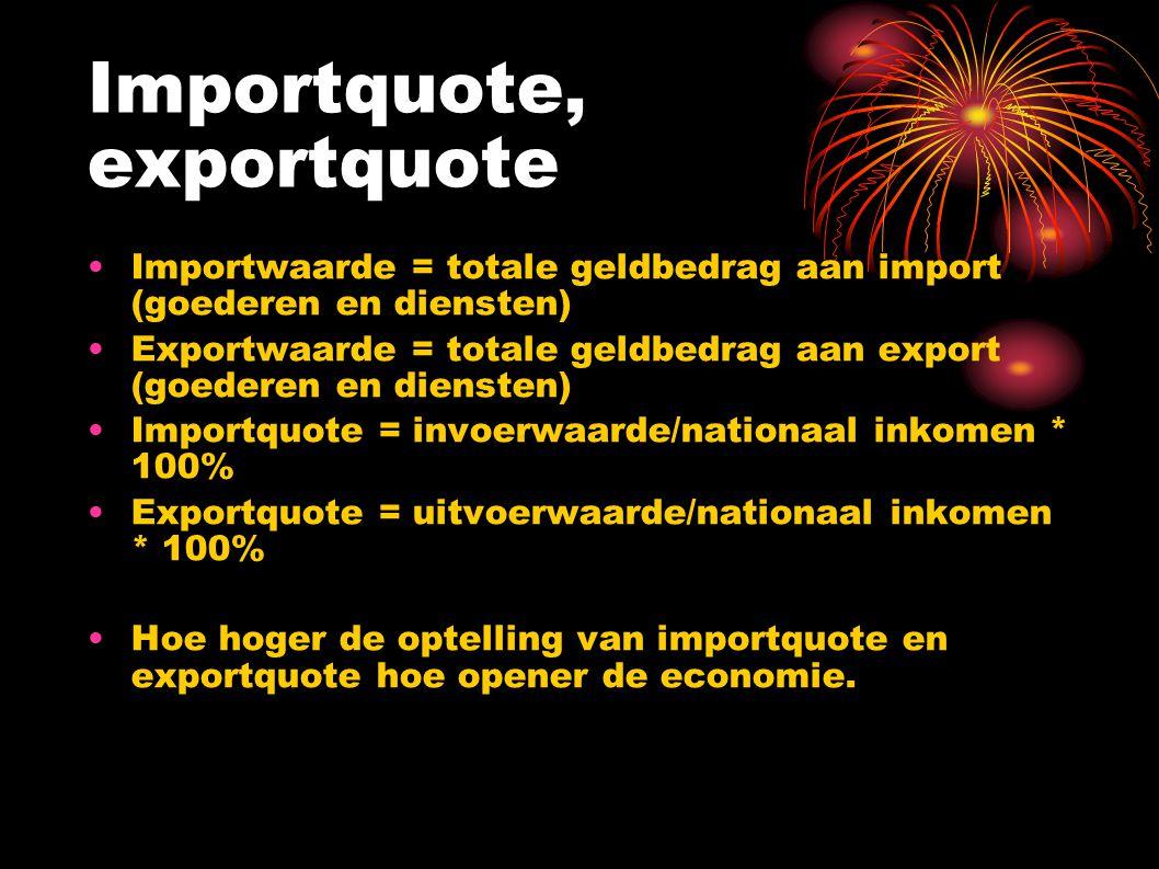 Importquote, exportquote