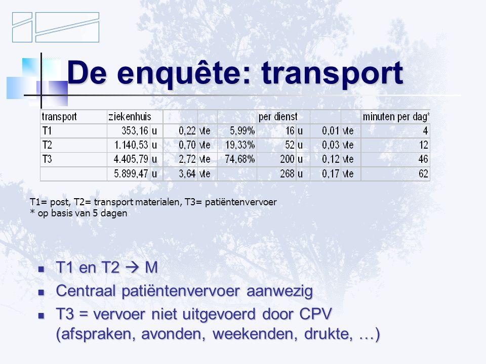De enquête: transport T1 en T2  M Centraal patiëntenvervoer aanwezig