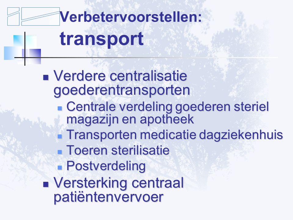 Verbetervoorstellen: transport