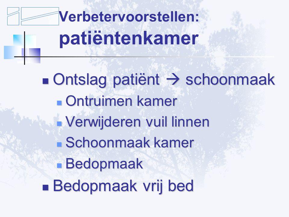 Verbetervoorstellen: patiëntenkamer