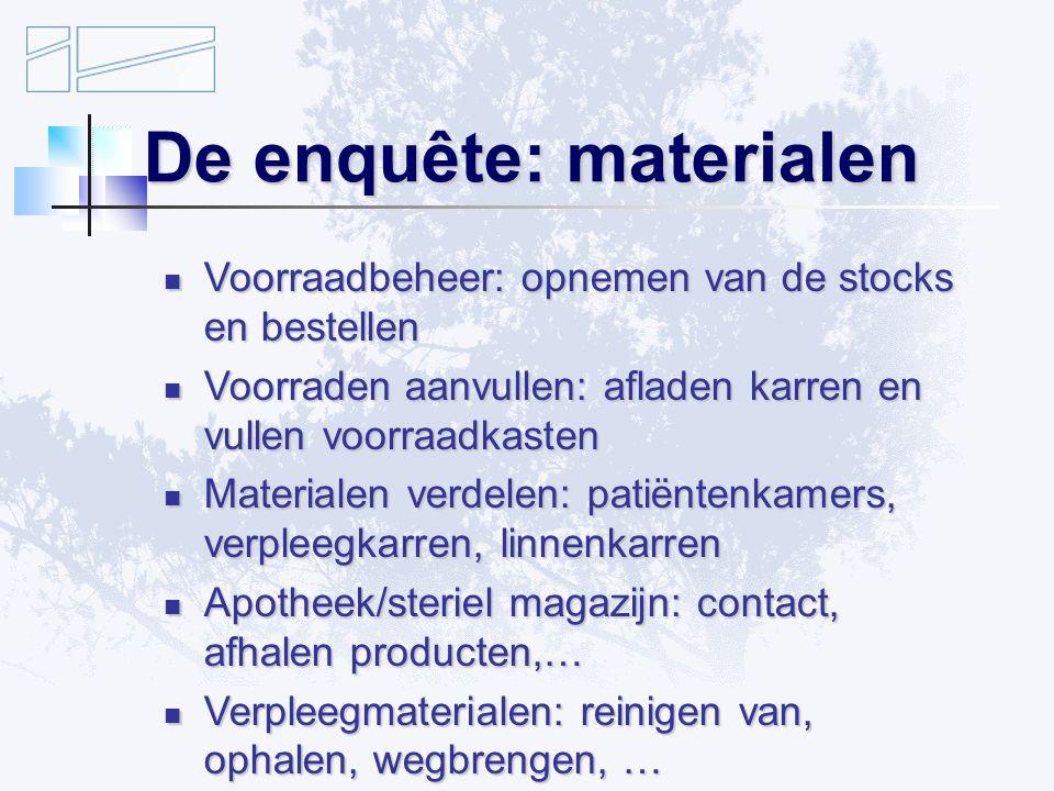 De enquête: materialen