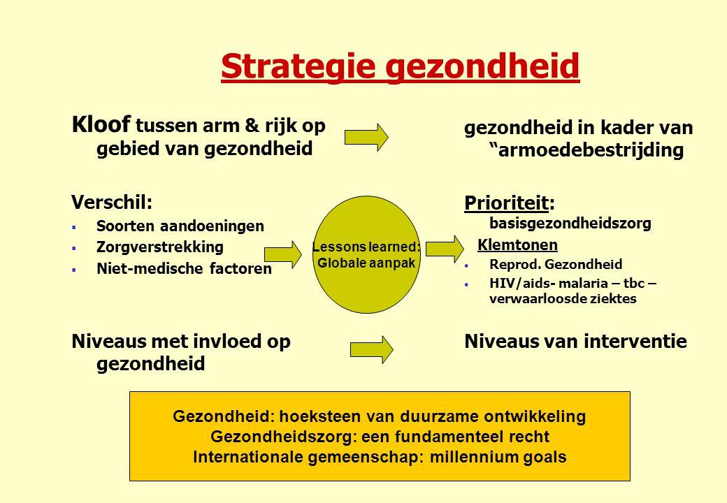 Strategie gezondheid Kloof tussen arm & rijk op gebied van gezondheid