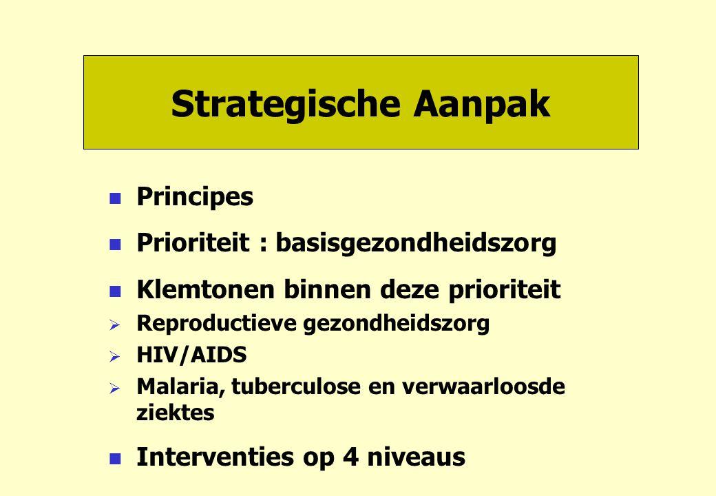 Strategische Aanpak Principes Prioriteit : basisgezondheidszorg