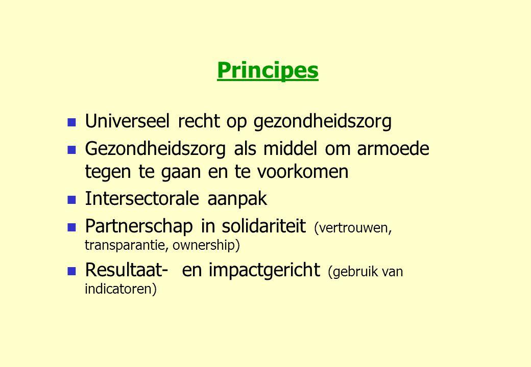 Principes Universeel recht op gezondheidszorg