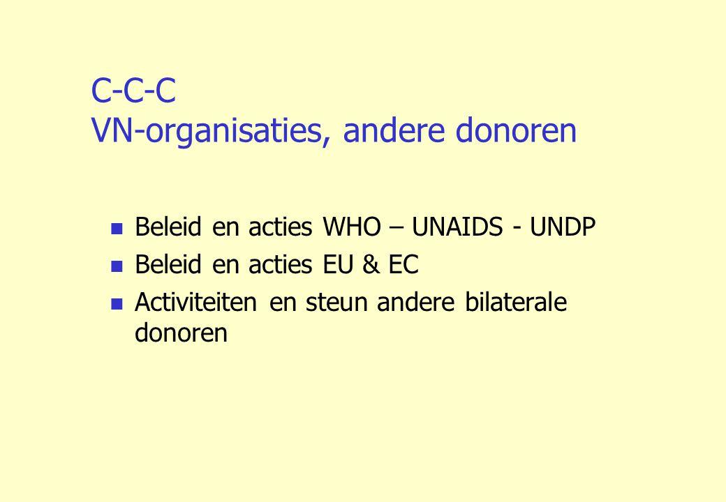 C-C-C VN-organisaties, andere donoren