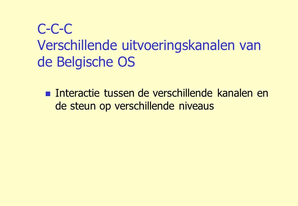 C-C-C Verschillende uitvoeringskanalen van de Belgische OS