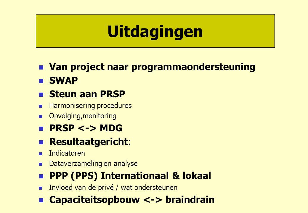 Uitdagingen Van project naar programmaondersteuning SWAP