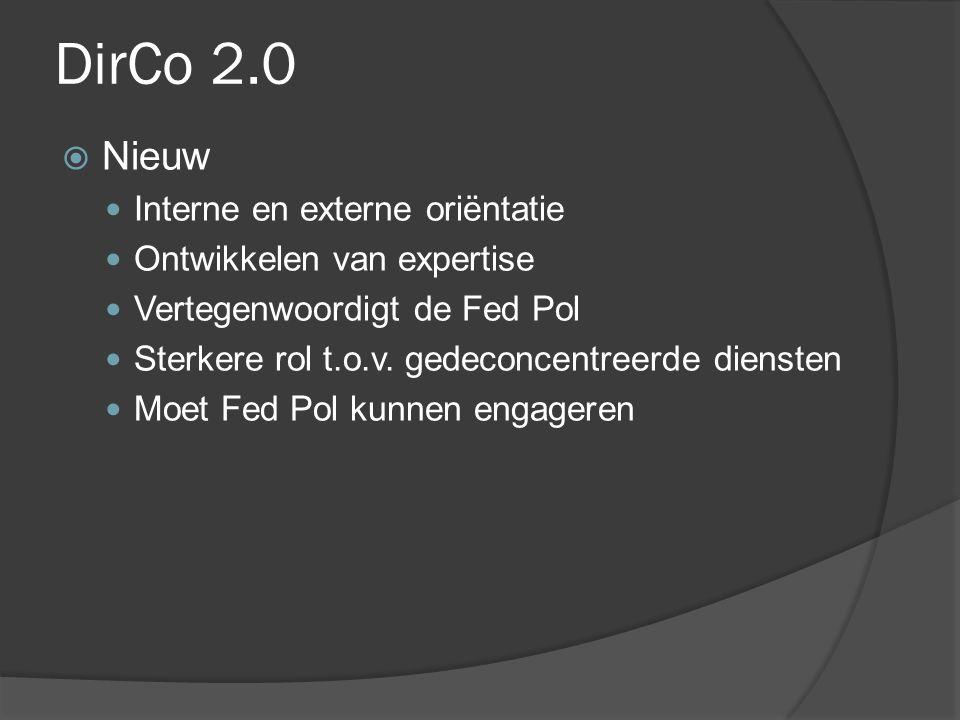 DirCo 2.0 Nieuw Interne en externe oriëntatie