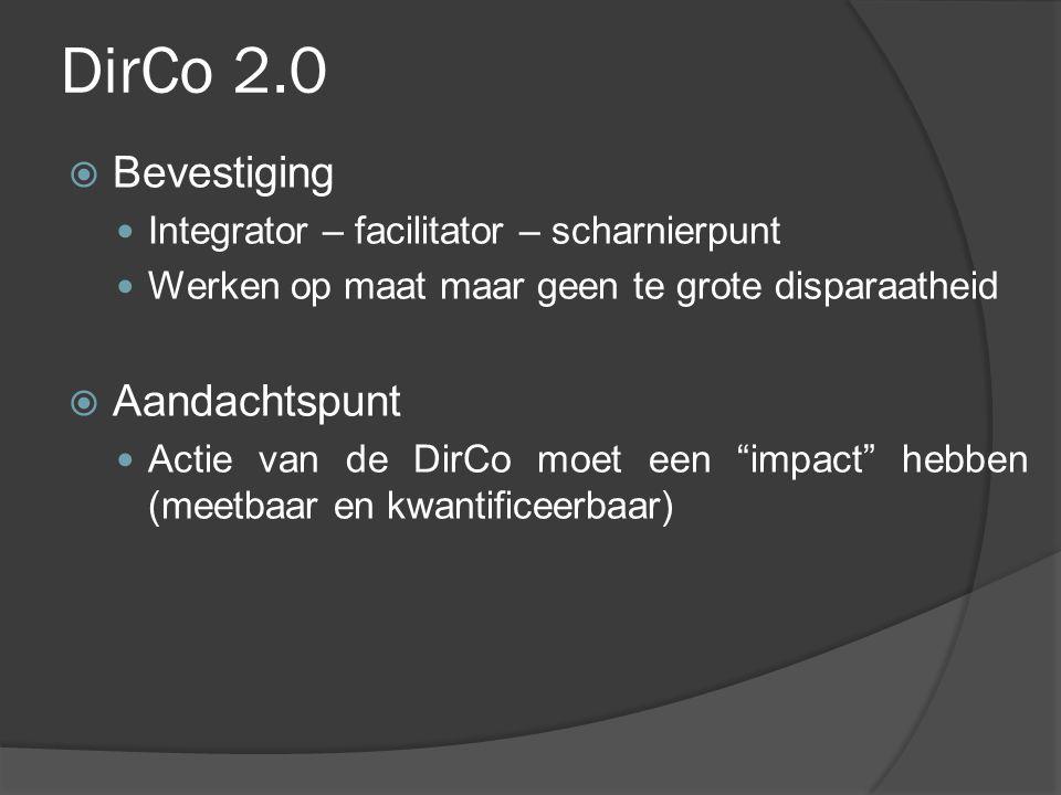 DirCo 2.0 Bevestiging Aandachtspunt