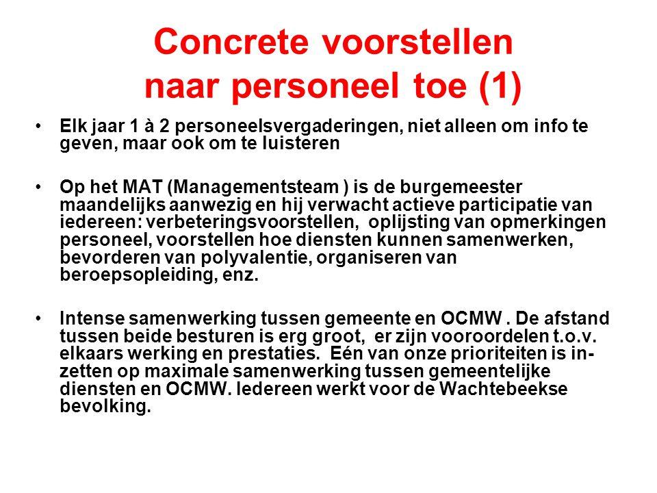 Concrete voorstellen naar personeel toe (1)