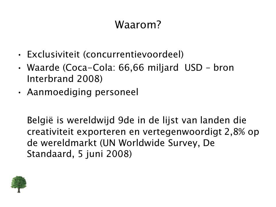 Waarom Exclusiviteit (concurrentievoordeel) Waarde (Coca-Cola: 66,66 miljard USD – bron Interbrand 2008)
