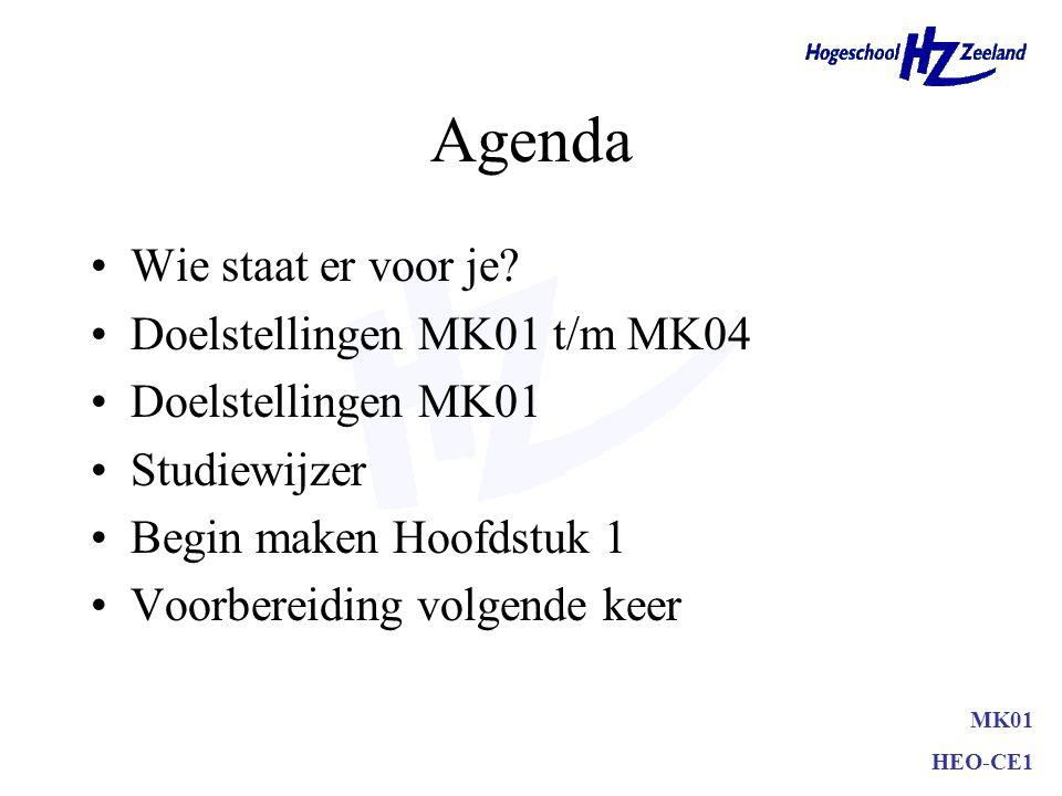 Agenda Wie staat er voor je Doelstellingen MK01 t/m MK04