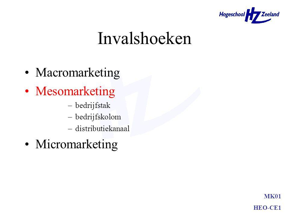 Invalshoeken Macromarketing Mesomarketing Micromarketing bedrijfstak