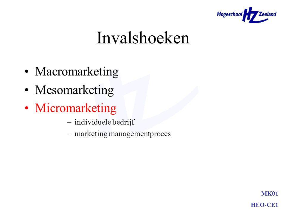 Invalshoeken Macromarketing Mesomarketing Micromarketing