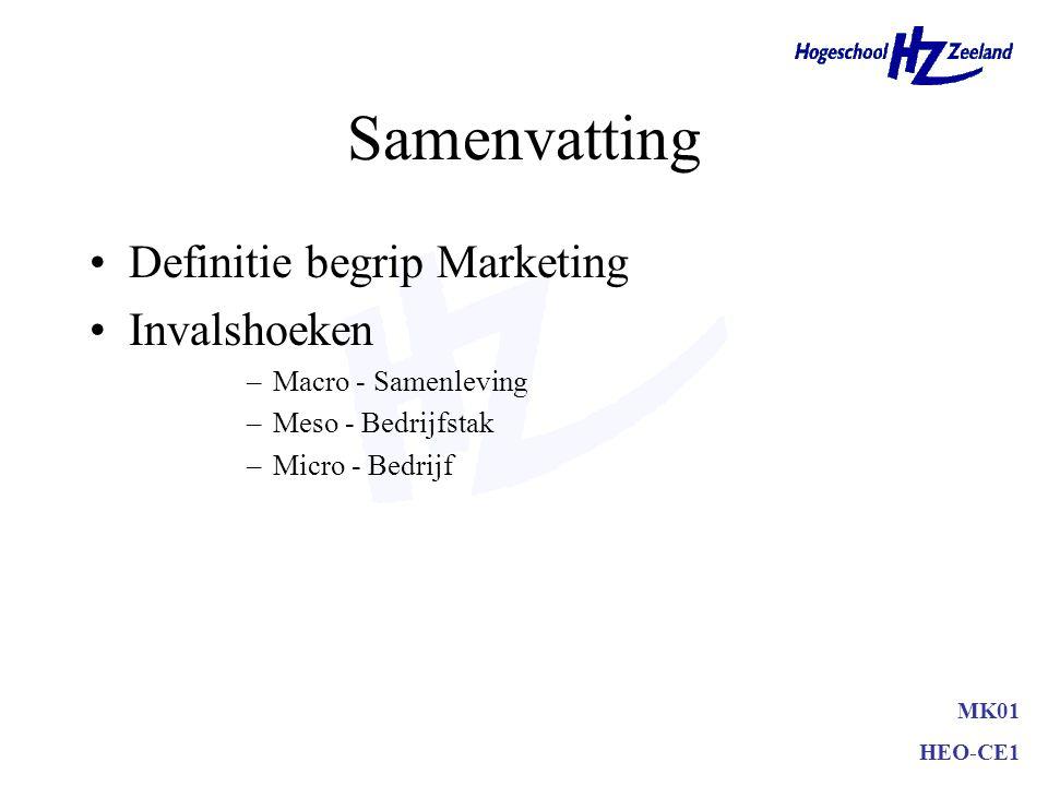Samenvatting Definitie begrip Marketing Invalshoeken
